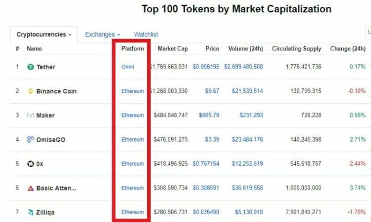 apa itu artinya token crypto