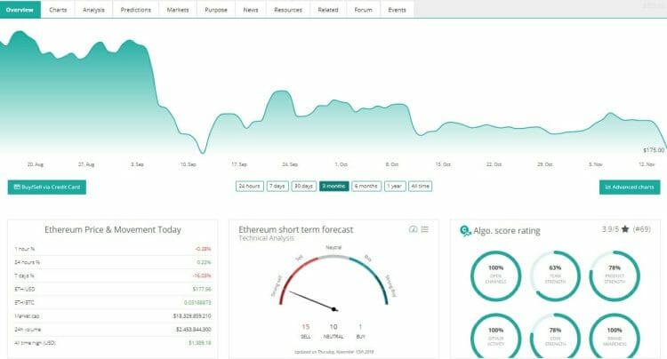 coincheckup - alat trading cryptocurrency