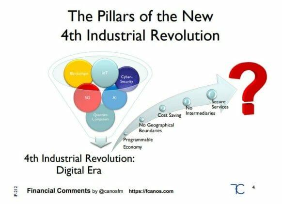 revolusi industri ke 4