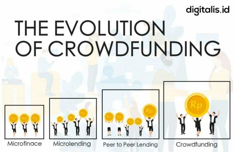 apa itu crowdfunding - urun dana