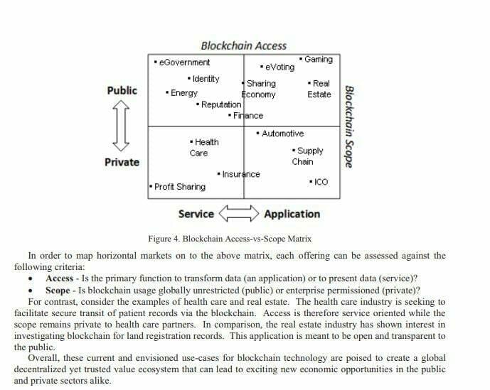indonesia public blockchain