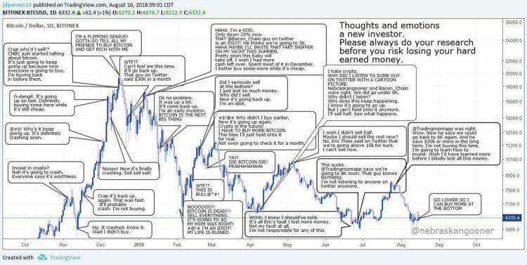menjaga emosi trading crypto