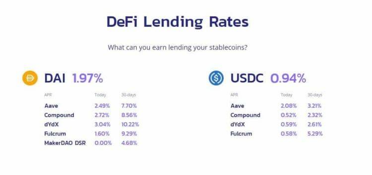 bunga decentralized finance