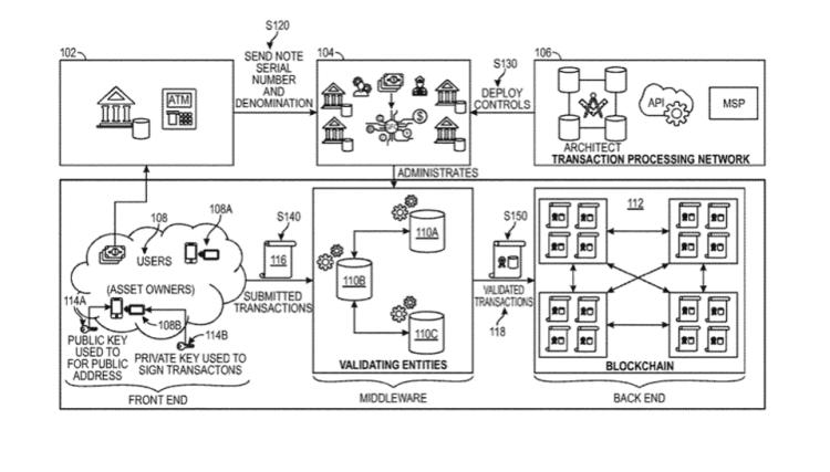 visa patent usd dollar
